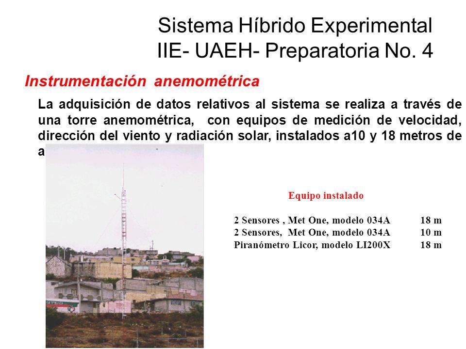 Instrumentación anemométrica La adquisición de datos relativos al sistema se realiza a través de una torre anemométrica, con equipos de medición de velocidad, dirección del viento y radiación solar, instalados a10 y 18 metros de altura.