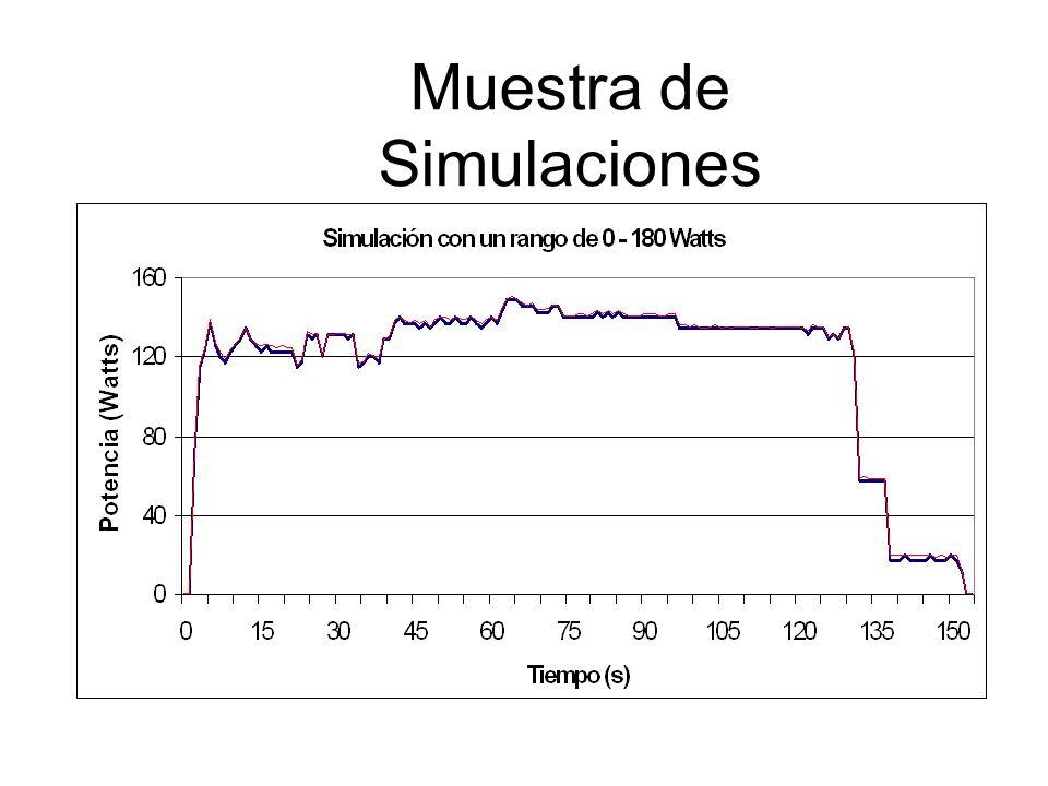 Muestra de Simulaciones