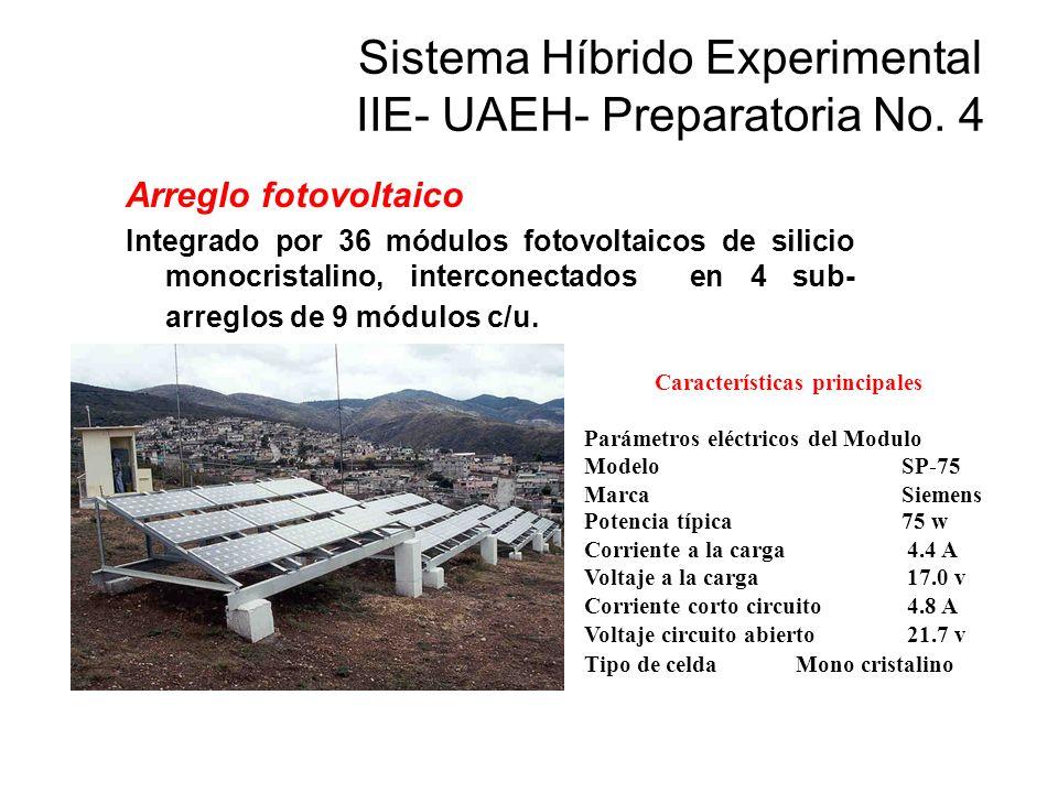 Arreglo fotovoltaico Integrado por 36 módulos fotovoltaicos de silicio monocristalino, interconectados en 4 sub- arreglos de 9 módulos c/u. Caracterís