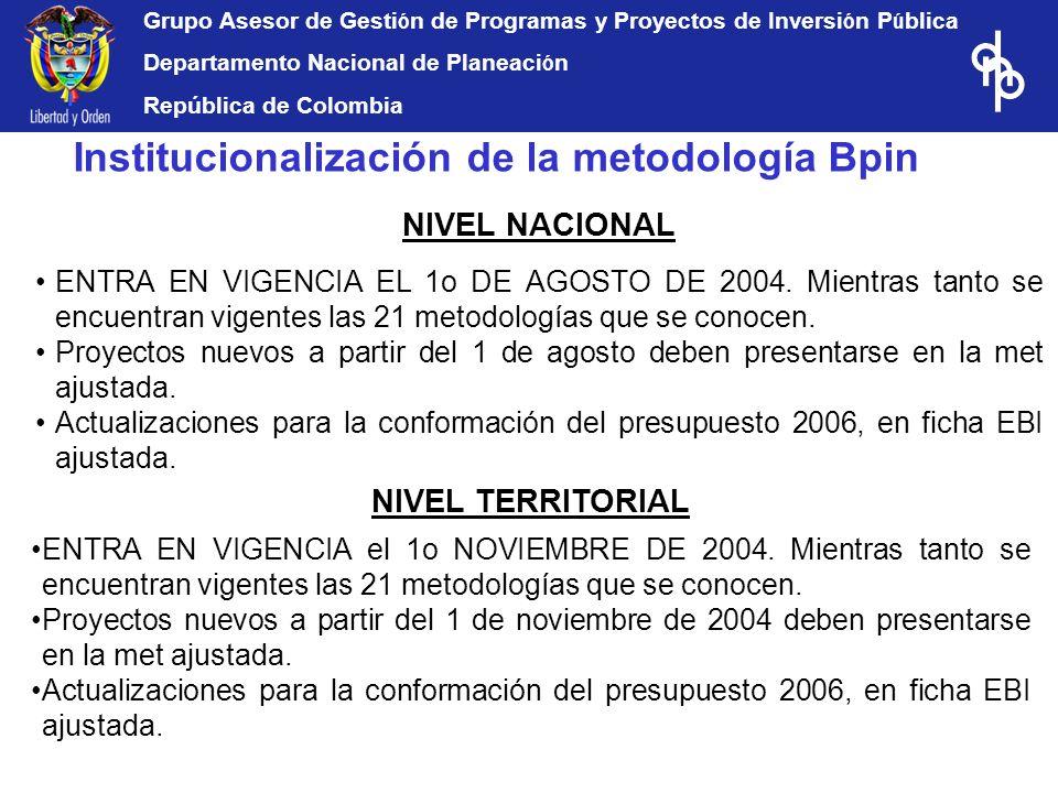 Grupo Asesor de Gesti ó n de Programas y Proyectos de Inversi ó n P ú blica Departamento Nacional de Planeaci ó n República de Colombia Institucionali