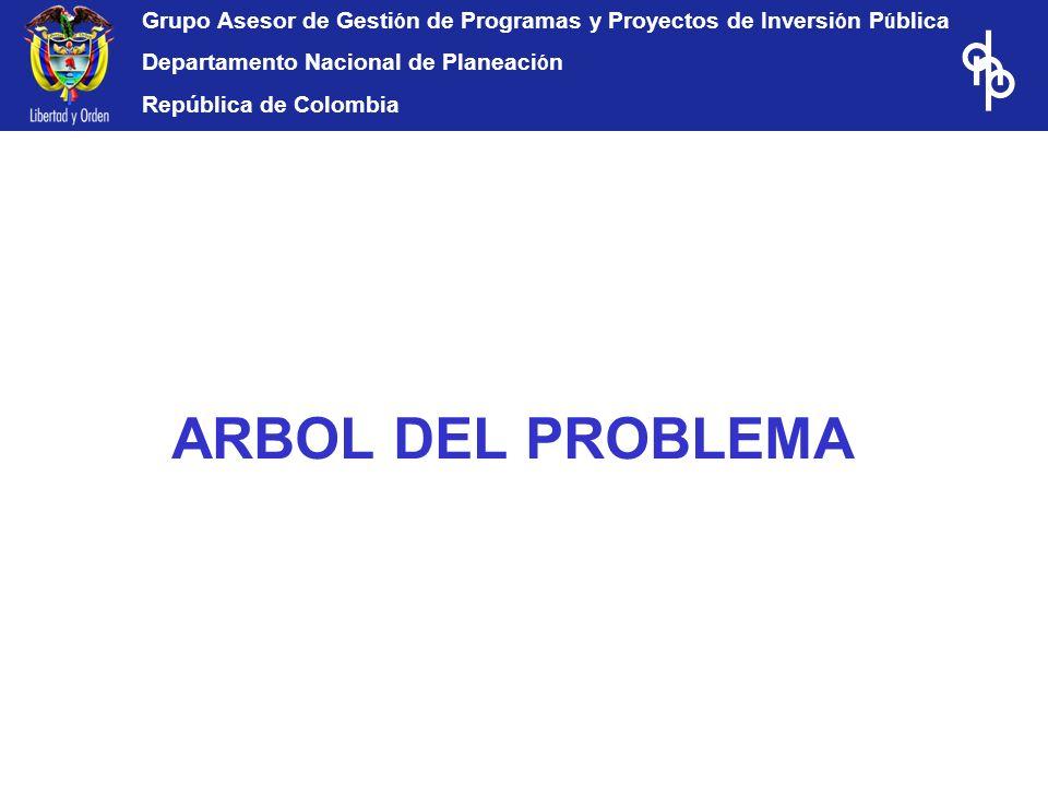 Grupo Asesor de Gesti ó n de Programas y Proyectos de Inversi ó n P ú blica Departamento Nacional de Planeaci ó n República de Colombia ARBOL DEL PROB