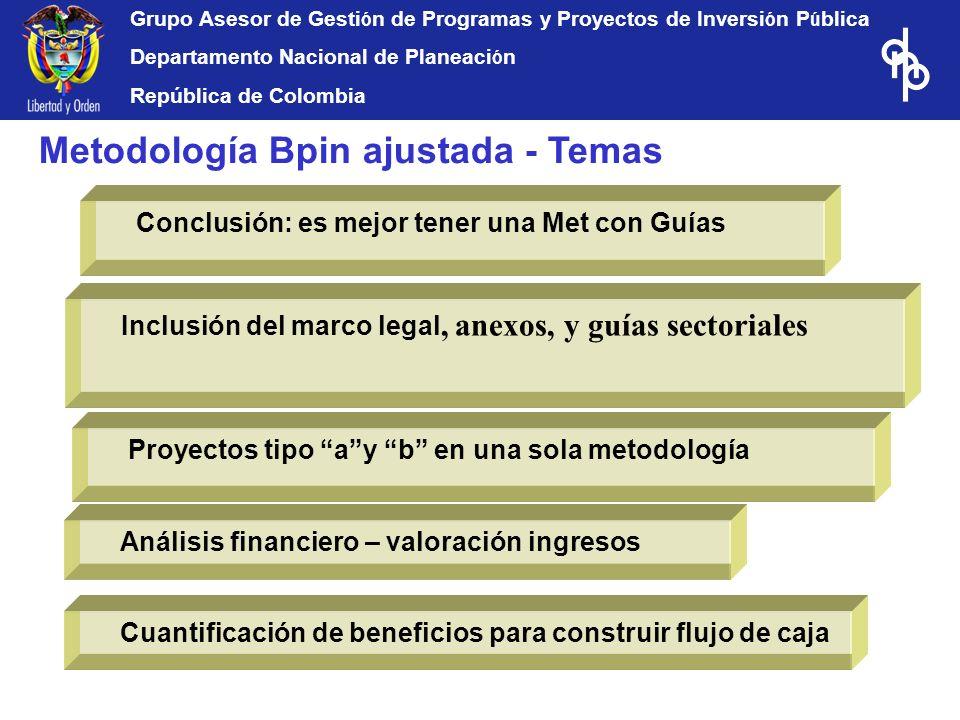Grupo Asesor de Gesti ó n de Programas y Proyectos de Inversi ó n P ú blica Departamento Nacional de Planeaci ó n República de Colombia Metodología Bp