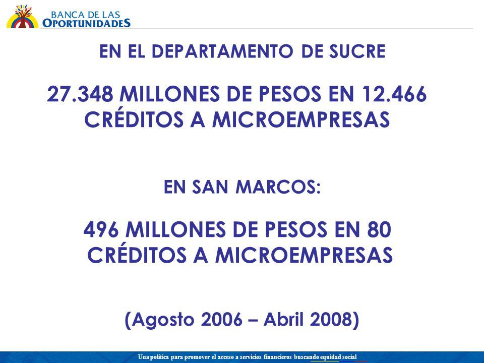 Una política para promover el acceso a servicios financieros buscando equidad social (Agosto 2006 – Abril 2008) EN SAN MARCOS: 496 MILLONES DE PESOS EN 80 CRÉDITOS A MICROEMPRESAS EN EL DEPARTAMENTO DE SUCRE 27.348 MILLONES DE PESOS EN 12.466 CRÉDITOS A MICROEMPRESAS
