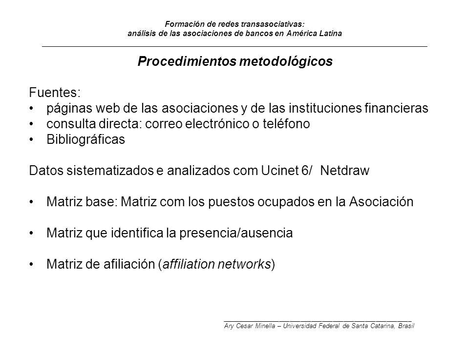 Formación de redes transasociativas: análisis de las asociaciones de bancos en América Latina _________________________________________________________________________________________ Procedimientos metodológicos Fuentes: páginas web de las asociaciones y de las instituciones financieras consulta directa: correo electrónico o teléfono Bibliográficas Datos sistematizados e analizados com Ucinet 6/ Netdraw Matriz base: Matriz com los puestos ocupados en la Asociación Matriz que identifica la presencia/ausencia Matriz de afiliación (affiliation networks) _____________________________________________________ Ary Cesar Minella – Universidad Federal de Santa Catarina, Brasil