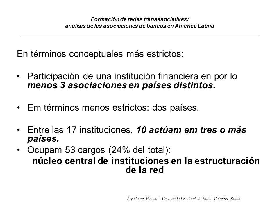 Formación de redes transasociativas: análisis de las asociaciones de bancos en América Latina _______________________________________________________________________________ En términos conceptuales más estrictos: Participación de una institución financiera en por lo menos 3 asociaciones en países distintos.
