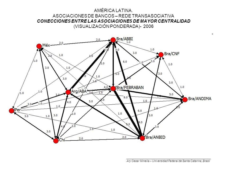AMÉRICA LATINA. ASOCIACIONES DE BANCOS – REDE TRANSASOCIATIVA CONECCIONES ENTRE LAS ASOCIACIONES DE MAYOR CENTRALIDAD (VISUALIZACIÓN PONDERADA)- 2006