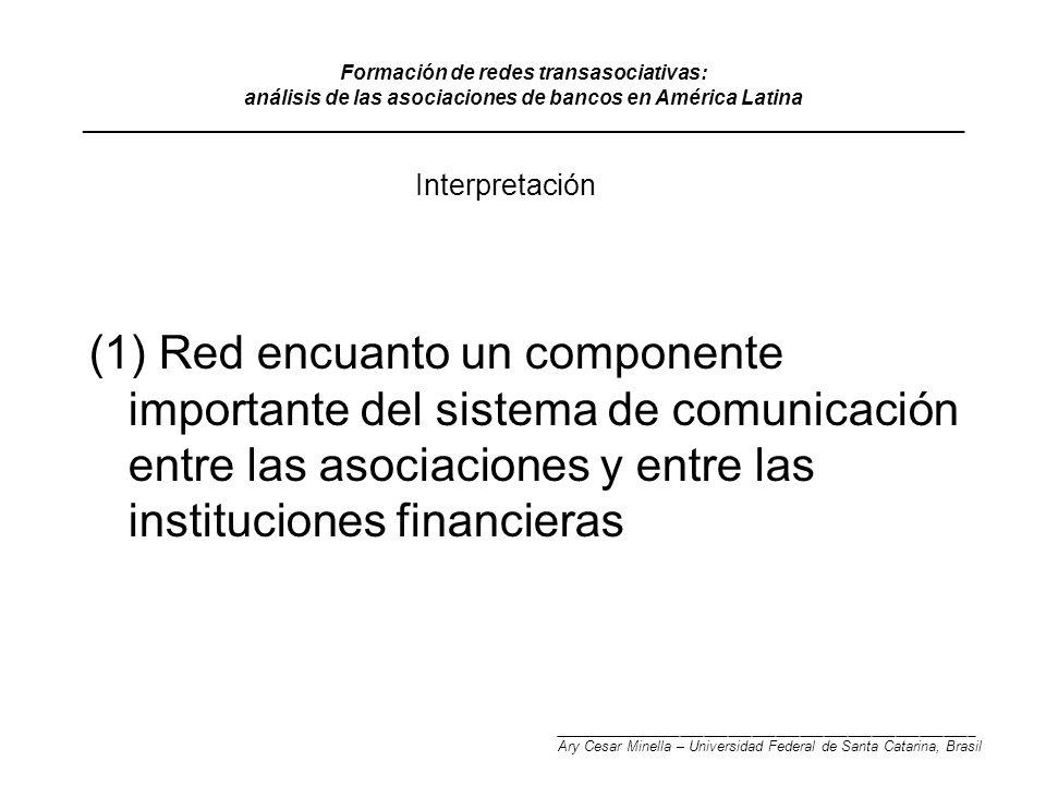 Formación de redes transasociativas: análisis de las asociaciones de bancos en América Latina ______________________________________________________________________________ (1) Red encuanto un componente importante del sistema de comunicación entre las asociaciones y entre las instituciones financieras Interpretación _____________________________________________________ Ary Cesar Minella – Universidad Federal de Santa Catarina, Brasil