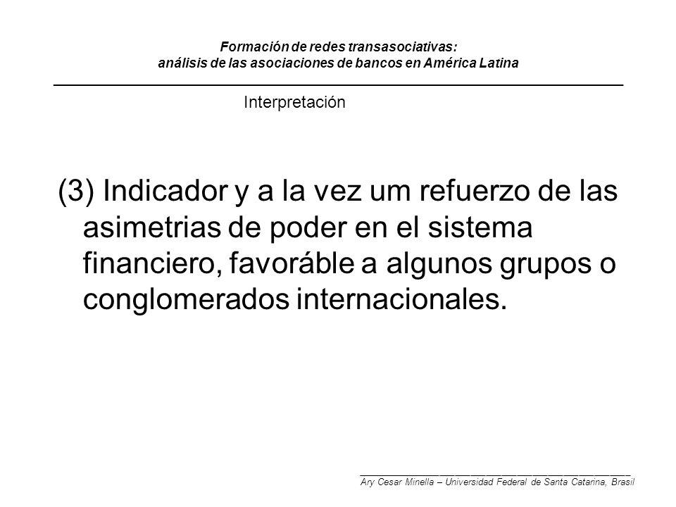 Formación de redes transasociativas: análisis de las asociaciones de bancos en América Latina ______________________________________________________________________________ (3) Indicador y a la vez um refuerzo de las asimetrias de poder en el sistema financiero, favoráble a algunos grupos o conglomerados internacionales.