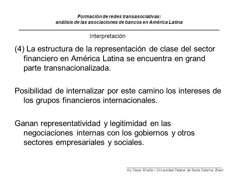 Formación de redes transasociativas: análisis de las asociaciones de bancos en América Latina ______________________________________________________________________________ (4) La estructura de la representación de clase del sector financiero en América Latina se encuentra en grand parte transnacionalizada.