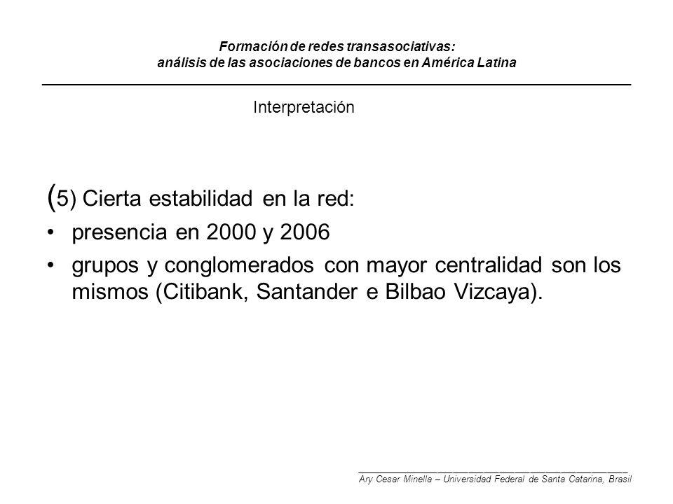 Formación de redes transasociativas: análisis de las asociaciones de bancos en América Latina _________________________________________________________________________________ ( 5) Cierta estabilidad en la red: presencia en 2000 y 2006 grupos y conglomerados con mayor centralidad son los mismos (Citibank, Santander e Bilbao Vizcaya).