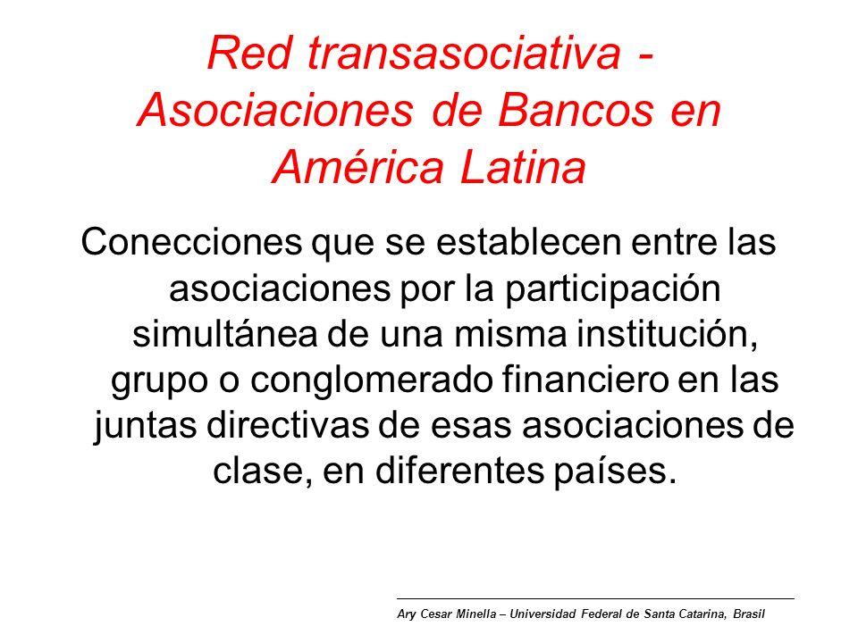 Red transasociativa - Asociaciones de Bancos en América Latina Conecciones que se establecen entre las asociaciones por la participación simultánea de una misma institución, grupo o conglomerado financiero en las juntas directivas de esas asociaciones de clase, en diferentes países.