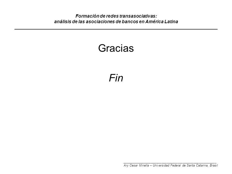 Formación de redes transasociativas: análisis de las asociaciones de bancos en América Latina _________________________________________________________________________________ Gracias Fin _____________________________________________________ Ary Cesar Minella – Universidad Federal de Santa Catarina, Brasil