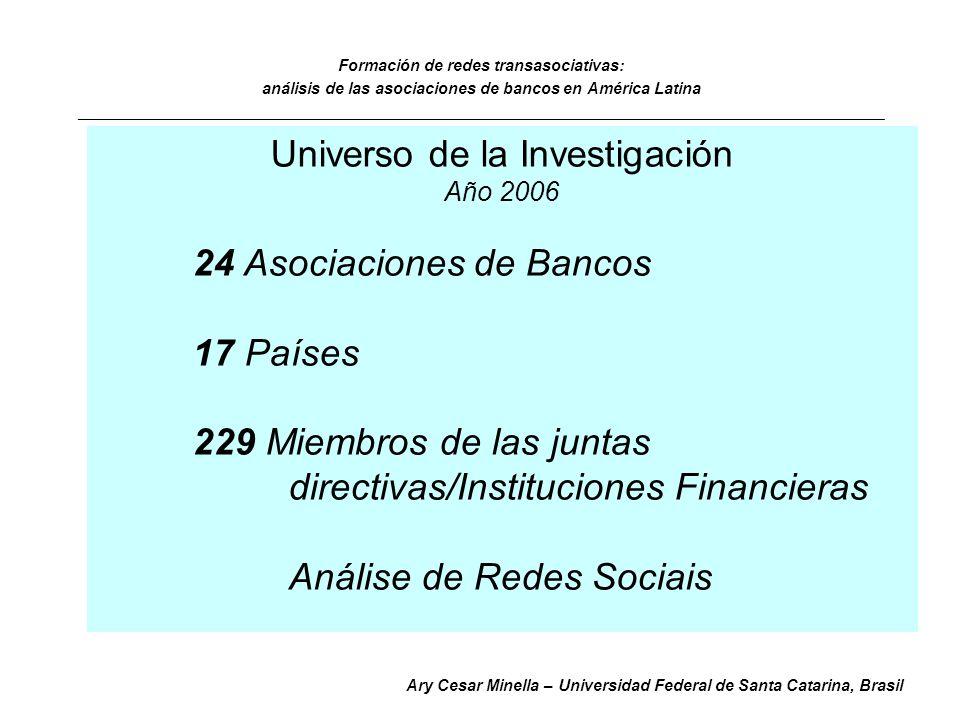 Formación de redes transasociativas: análisis de las asociaciones de bancos en América Latina ___________________________________________________________________________________________ Universo de la Investigación Año 2006 24 Asociaciones de Bancos 17 Países 229 Miembros de las juntas directivas/Instituciones Financieras Análise de Redes Sociais Ary Cesar Minella – Universidad Federal de Santa Catarina, Brasil