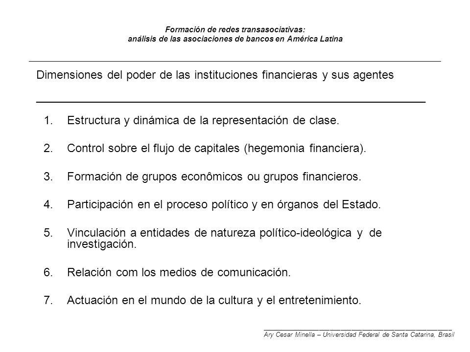 Formación de redes transasociativas: análisis de las asociaciones de bancos en América Latina _______________________________________________________________________________________________ 1.Estructura y dinámica de la representación de clase.