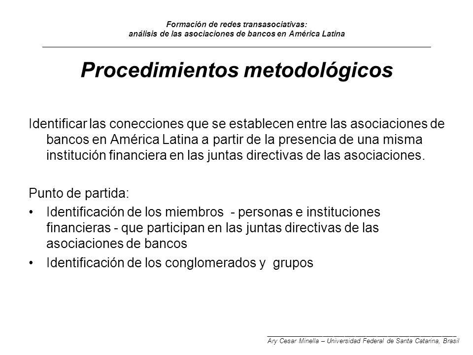 Formación de redes transasociativas: análisis de las asociaciones de bancos en América Latina _________________________________________________________________________________________ Procedimientos metodológicos Identificar las conecciones que se establecen entre las asociaciones de bancos en América Latina a partir de la presencia de una misma institución financiera en las juntas directivas de las asociaciones.