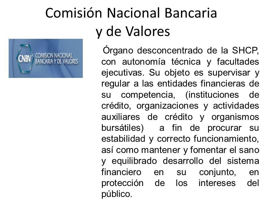 Comisión Nacional Bancaria y de Valores Órgano desconcentrado de la SHCP, con autonomía técnica y facultades ejecutivas. Su objeto es supervisar y reg