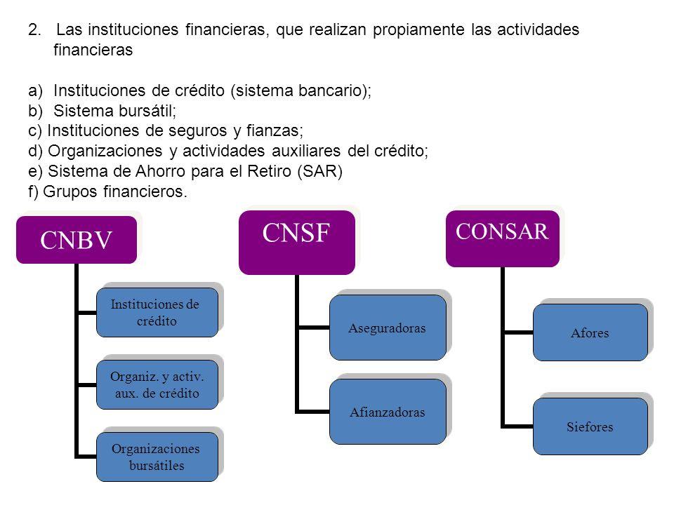 2. Las instituciones financieras, que realizan propiamente las actividades financieras a)Instituciones de crédito (sistema bancario); b)Sistema bursát