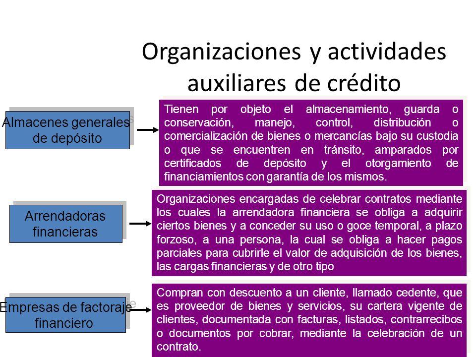 Organizaciones y actividades auxiliares de crédito Almacenes generales de depósito Almacenes generales de depósito Empresas de factoraje financiero Em
