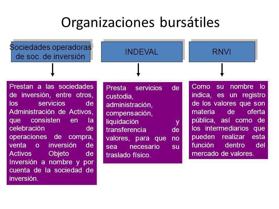 Organizaciones bursátiles Sociedades operadoras de soc. de inversión Sociedades operadoras de soc. de inversión RNVI INDEVAL Prestan a las sociedades