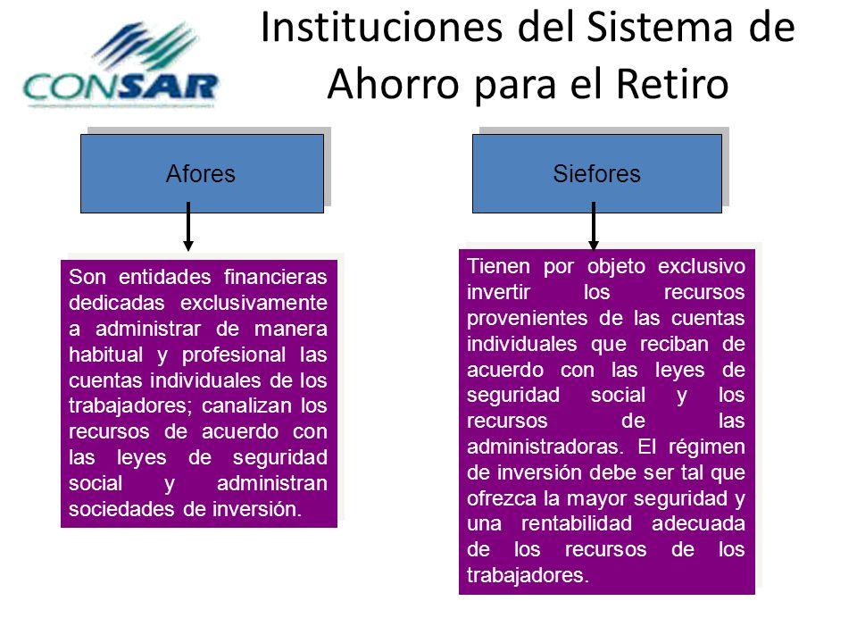 Instituciones del Sistema de Ahorro para el Retiro Afores Siefores Son entidades financieras dedicadas exclusivamente a administrar de manera habitual