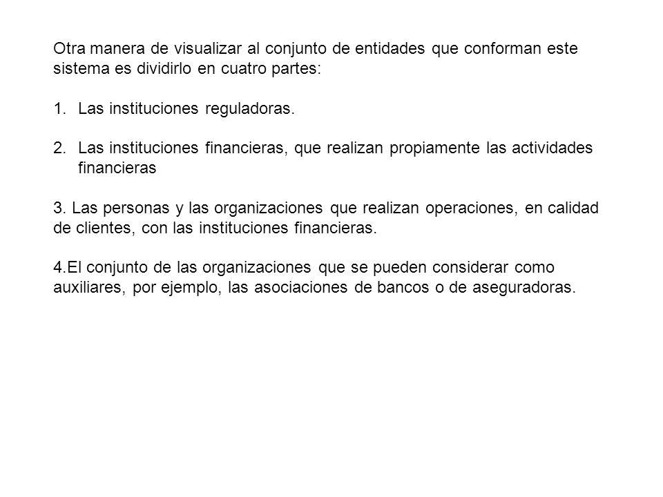 1.Las instituciones reguladoras La Secretaría de Hacienda y Crédito Público (SHCP) El Banco de México (Banxico); La Comisión Nacional Bancaria y de Valores (CNBV) La Comisión Nacional de Seguros y Fianzas (CNSF) La Comisión Nacional del Sistema de Ahorro para el Retiro (CONSAR) Instituto de Protección al Ahorro Bancario (IPAB) Comisión Nacional para la Defensa de los Usuarios de Servicios Financieros(CONDUSEF SHCP CNBVCONSARCNSF IPABCONDUSEF BANXICO