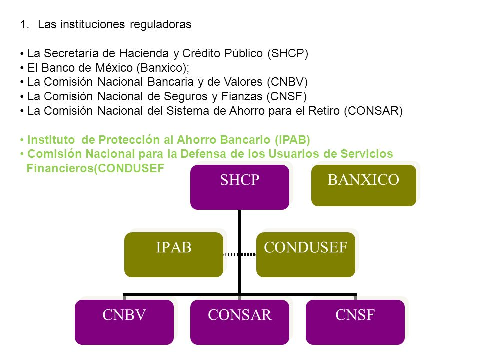 1.Las instituciones reguladoras La Secretaría de Hacienda y Crédito Público (SHCP) El Banco de México (Banxico); La Comisión Nacional Bancaria y de Va