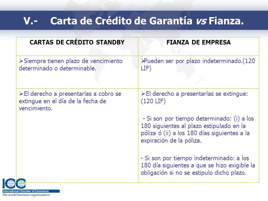 V.-Carta de Crédito de Garantía vs Fianza. CARTAS DE CRÉDITO STANDBYFIANZA DE EMPRESA Siempre tienen plazo de vencimiento determinado o determinable.