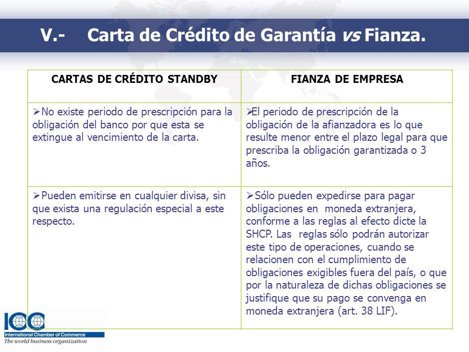 V.-Carta de Crédito de Garantía vs Fianza. CARTAS DE CRÉDITO STANDBYFIANZA DE EMPRESA No existe periodo de prescripción para la obligación del banco p