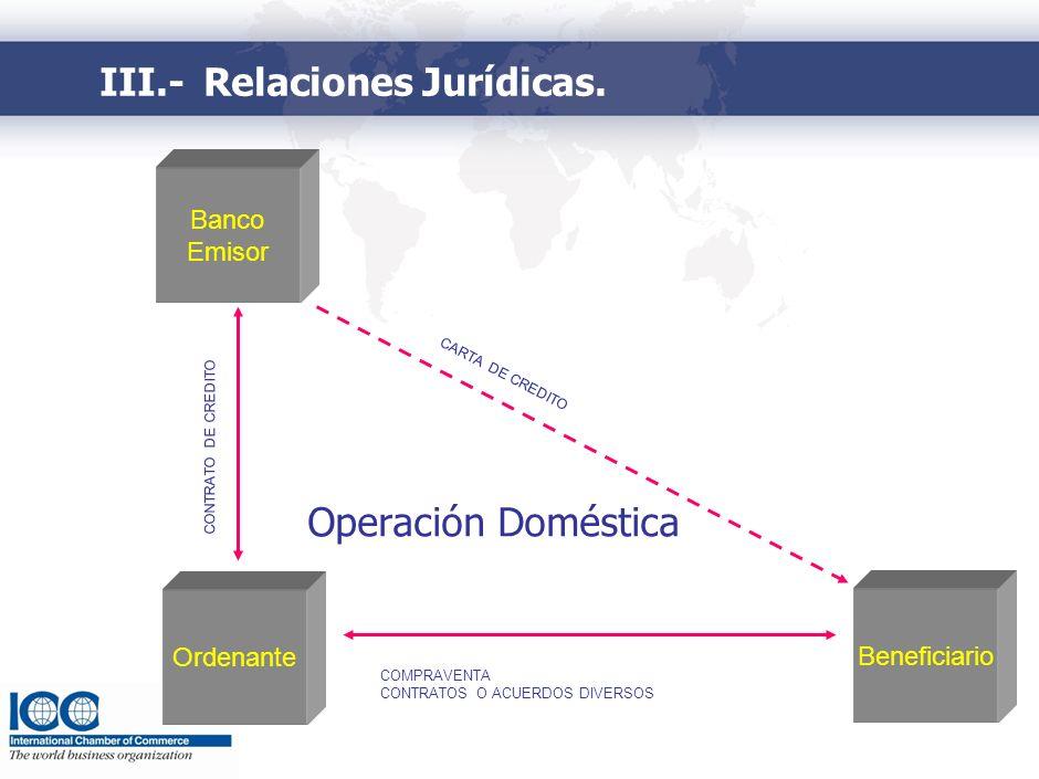 Banco Emisor LÍNEA DE CRÉDITO Ordenante Banco Corresponsal (Notificador o Confirmador) Beneficiario CONTRATO DE CREDITO V.- Relaciones Jurídicas CUENTAS, CHEQUERAS, CRÉDITOS, ETC.
