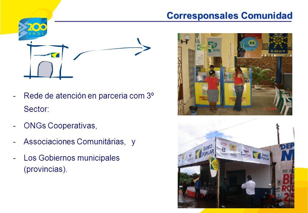 -Rede de atención en parceria com 3º Sector: -ONGs Cooperativas, -Associaciones Comunitárias, y -Los Gobiernos municipales (provincias).