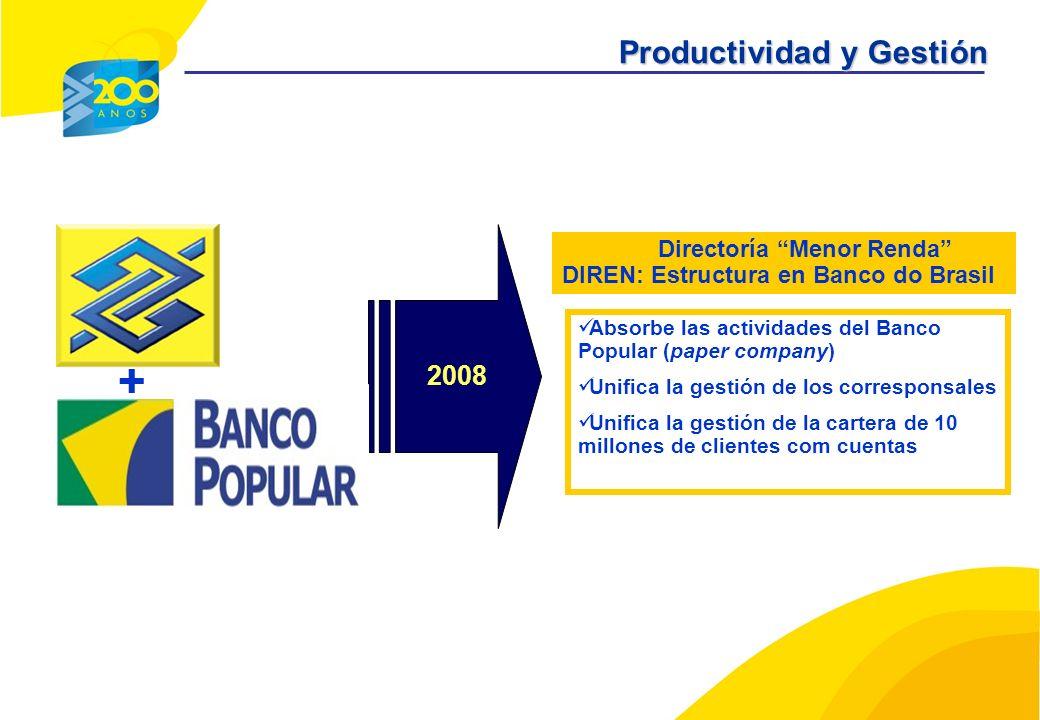 Absorbe las actividades del Banco Popular (paper company) Unifica la gestión de los corresponsales Unifica la gestión de la cartera de 10 millones de clientes com cuentas 2008 + Directoría Menor Renda DIREN: Estructura en Banco do Brasil Productividad y Gestión