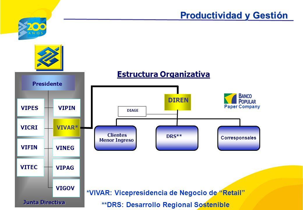 Corresponsales Presidente Junta Directiva VICRI VIPES VIFIN VINEG VIPIN VIPAG VITEC VIGOV VIVAR* Clientes Menor Ingreso DIAGE DIREN DRS** Estructura O