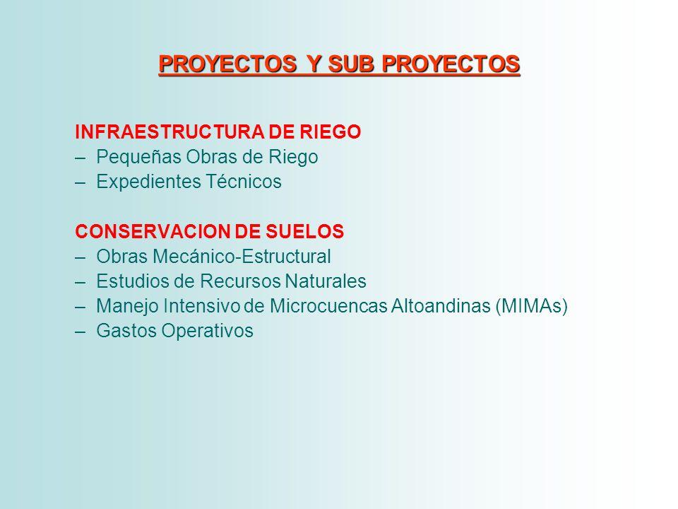 INFRAESTRUCTURA DE RIEGO –Pequeñas Obras de Riego –Expedientes Técnicos CONSERVACION DE SUELOS –Obras Mecánico-Estructural –Estudios de Recursos Natur