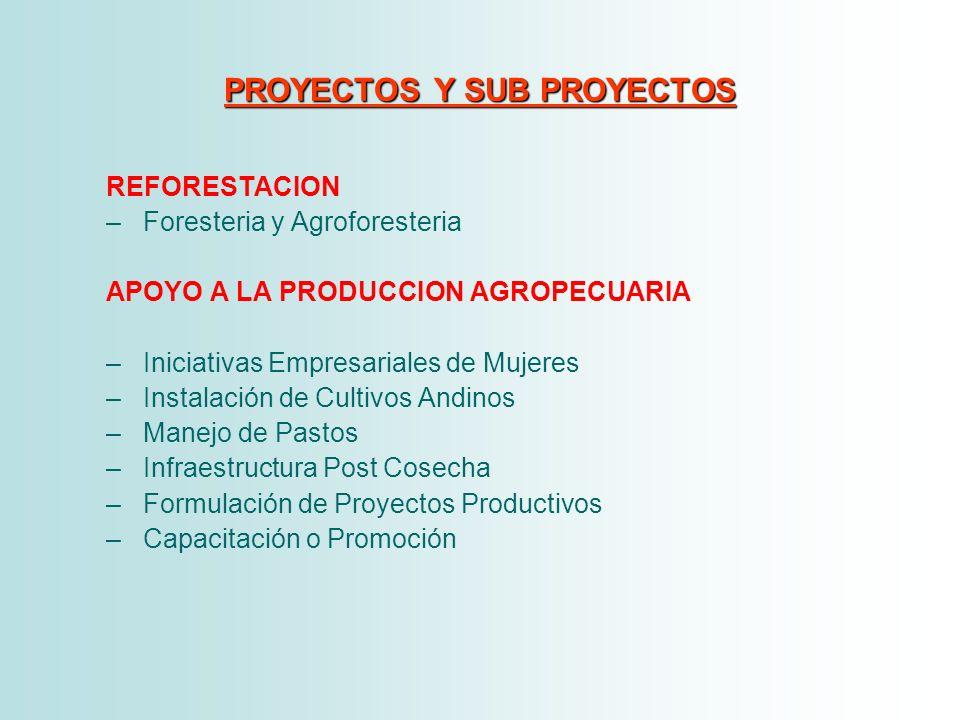 REFORESTACION – Foresteria y Agroforesteria APOYO A LA PRODUCCION AGROPECUARIA – Iniciativas Empresariales de Mujeres – Instalación de Cultivos Andino