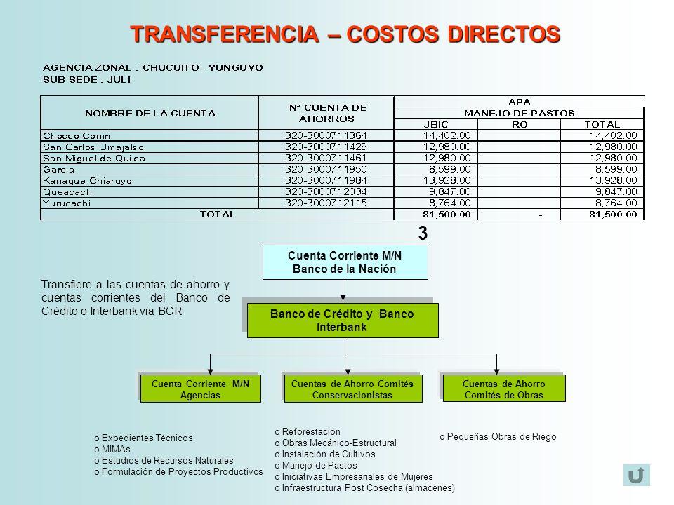 Transfiere a las cuentas de ahorro y cuentas corrientes del Banco de Crédito o Interbank vía BCR Cuentas de Ahorro Comités de Obras Cuentas de Ahorro