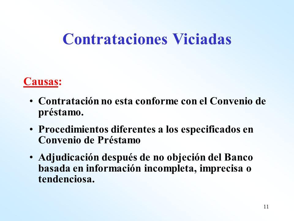 11 Contrataciones Viciadas Contratación no esta conforme con el Convenio de préstamo. Procedimientos diferentes a los especificados en Convenio de Pré