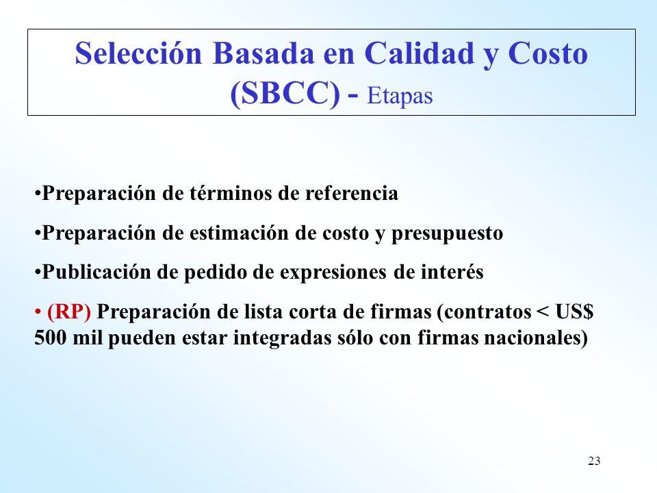 23 Preparación de términos de referencia Preparación de estimación de costo y presupuesto Publicación de pedido de expresiones de interés (RP) Prepara