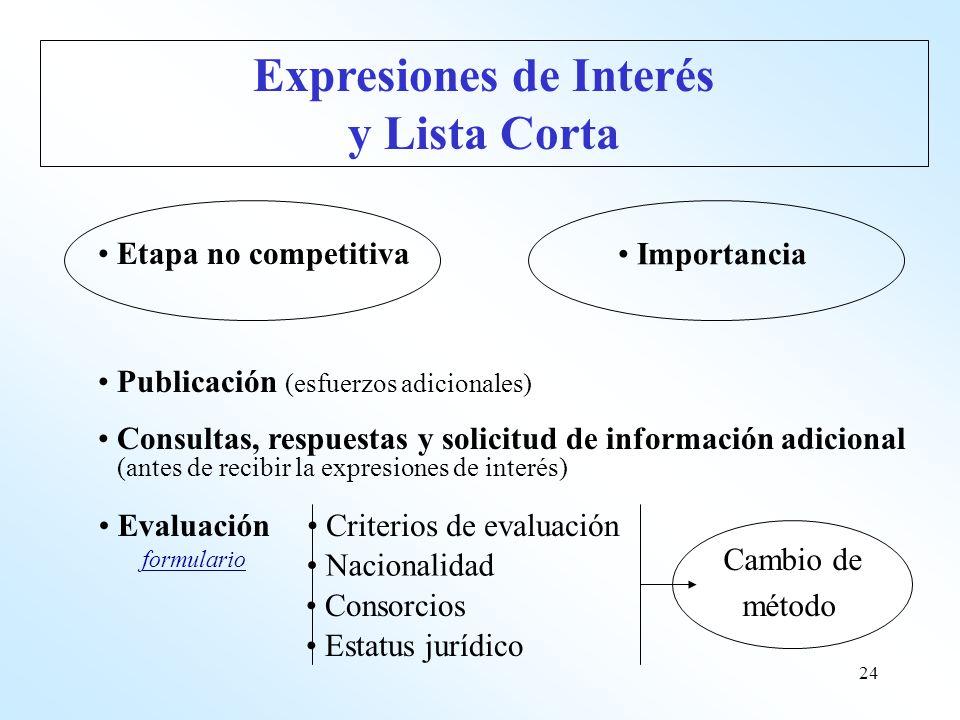 24 Expresiones de Interés y Lista Corta Etapa no competitiva Importancia Publicación (esfuerzos adicionales) Consultas, respuestas y solicitud de info