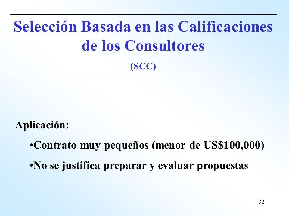 32 Aplicación: Contrato muy pequeños (menor de US$100,000) No se justifica preparar y evaluar propuestas Selección Basada en las Calificaciones de los