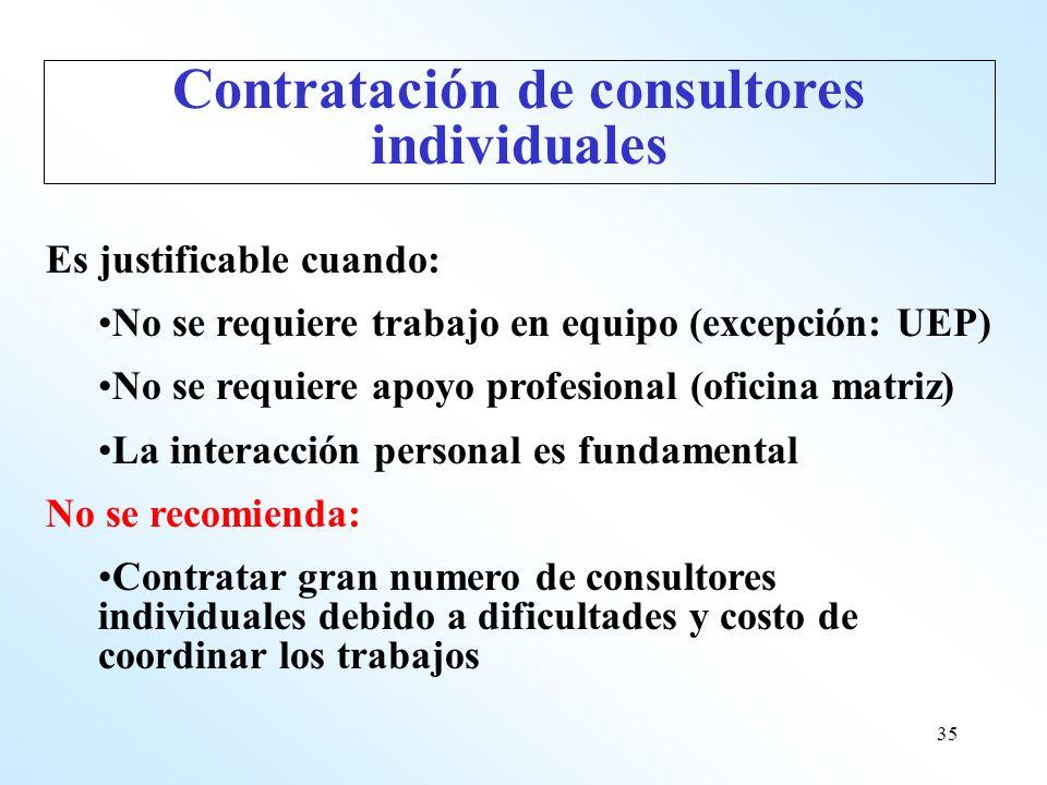 35 Contratación de consultores individuales Es justificable cuando: No se requiere trabajo en equipo (excepción: UEP) No se requiere apoyo profesional