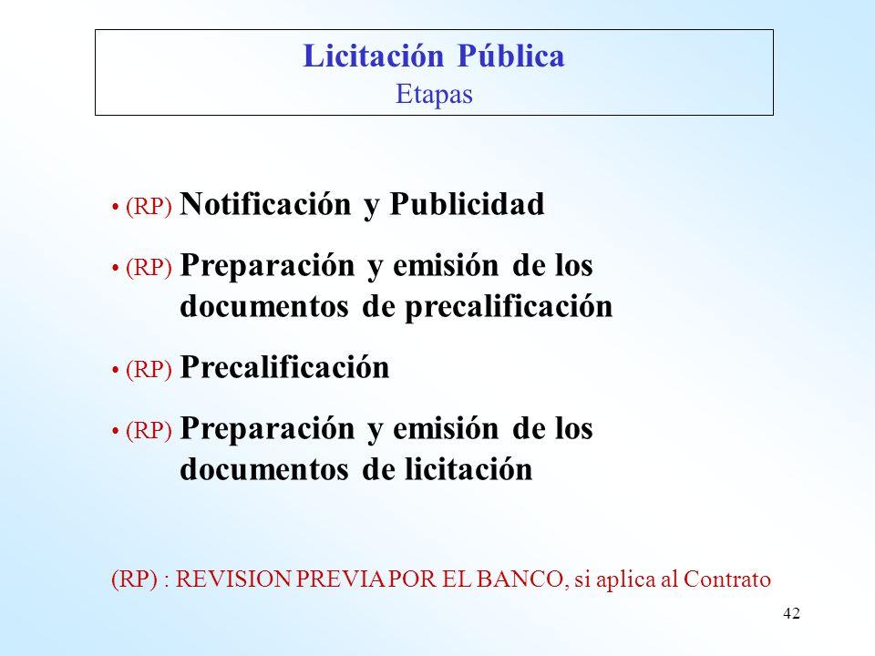 42 Licitación Pública Etapas (RP) Notificación y Publicidad (RP) Preparación y emisión de los documentos de precalificación (RP) Precalificación (RP)