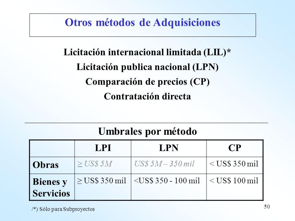 50 Licitación internacional limitada (LIL)* Licitación publica nacional (LPN) Comparación de precios (CP) Contratación directa Umbrales por método Otr