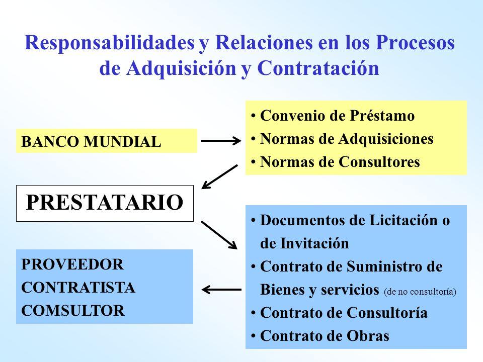 7 Responsabilidades y Relaciones en los Procesos de Adquisición y Contratación BANCO MUNDIAL Convenio de Préstamo Normas de Adquisiciones Normas de Co