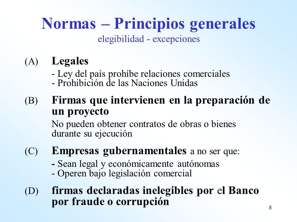 8 (A) Legales - Ley del país prohíbe relaciones comerciales - Prohibición de las Naciones Unidas (B) Firmas que intervienen en la preparación de un pr
