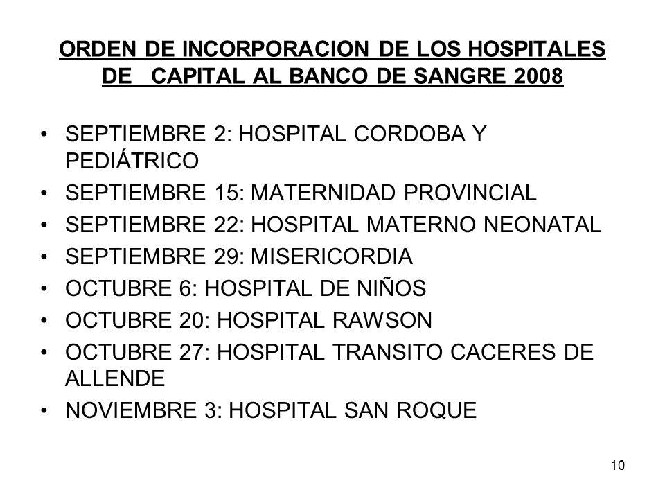ORDEN DE INCORPORACION DE LOS HOSPITALES DE CAPITAL AL BANCO DE SANGRE 2008 SEPTIEMBRE 2: HOSPITAL CORDOBA Y PEDIÁTRICO SEPTIEMBRE 15: MATERNIDAD PROV