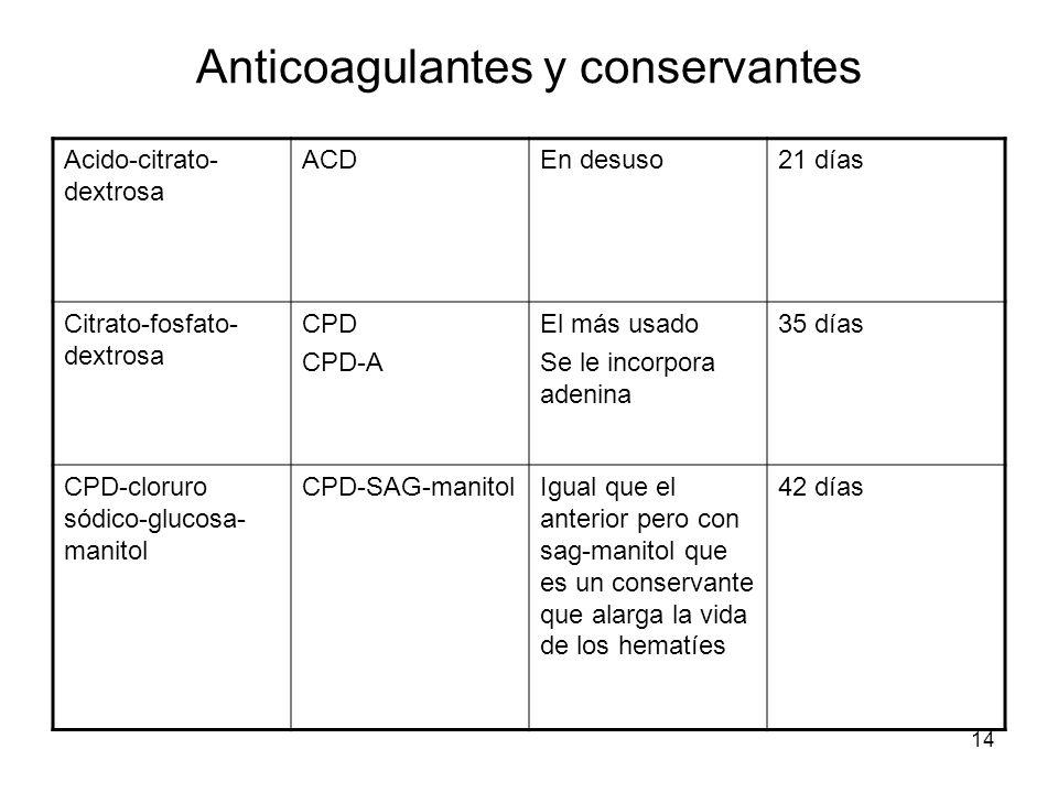 14 Anticoagulantes y conservantes Acido-citrato- dextrosa ACDEn desuso21 días Citrato-fosfato- dextrosa CPD CPD-A El más usado Se le incorpora adenina
