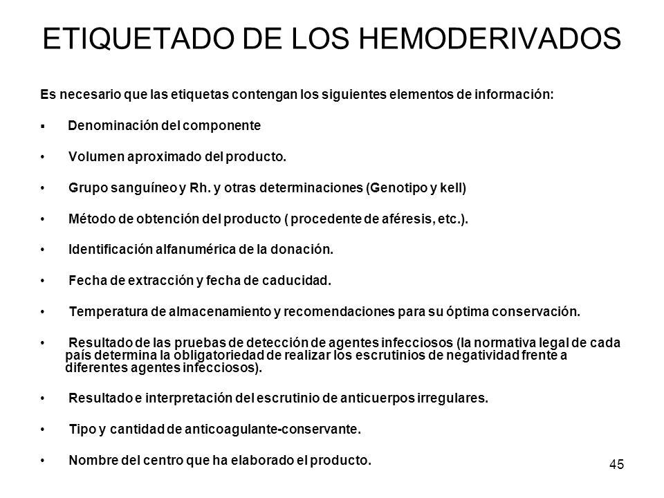 45 ETIQUETADO DE LOS HEMODERIVADOS Es necesario que las etiquetas contengan los siguientes elementos de información: Denominación del componente Volum