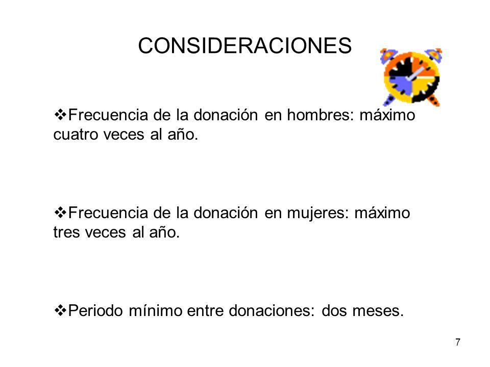 7 Frecuencia de la donación en hombres: máximo cuatro veces al año. Frecuencia de la donación en mujeres: máximo tres veces al año. Periodo mínimo ent