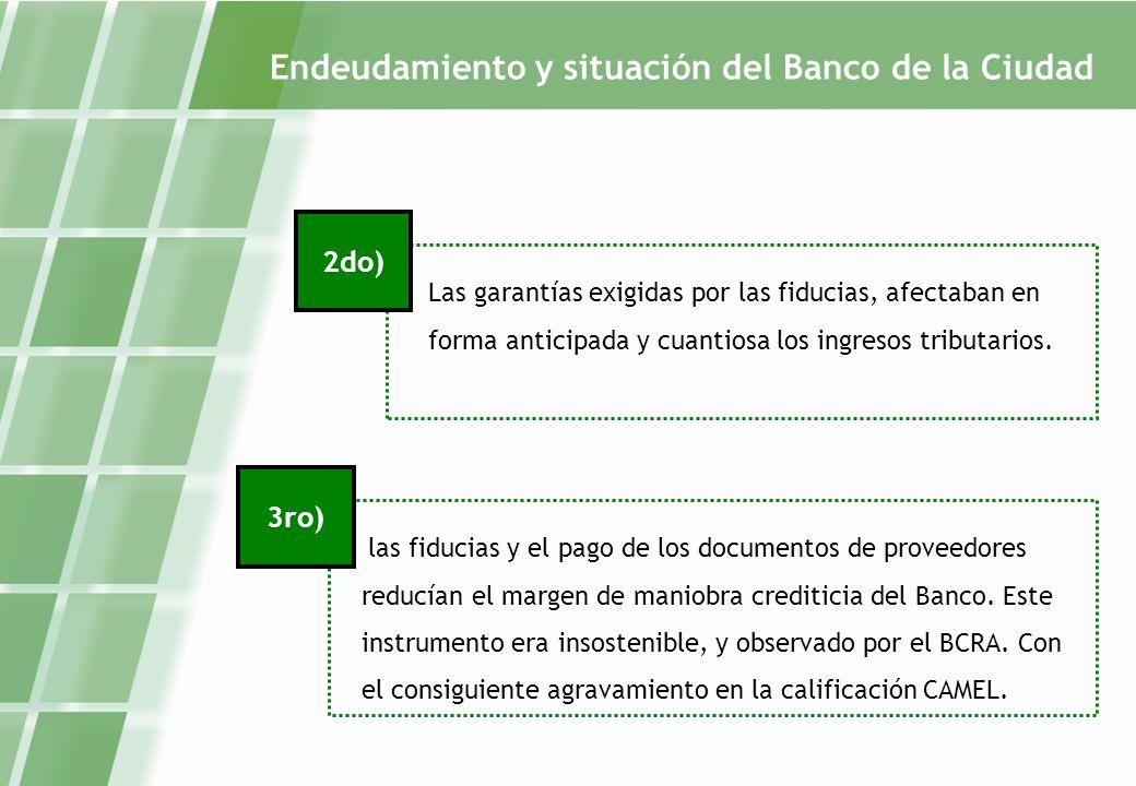 Endeudamiento y situación del Banco de la Ciudad Las garantías exigidas por las fiducias, afectaban en forma anticipada y cuantiosa los ingresos tributarios.