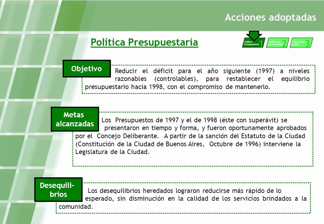 Acciones adoptadas 1 Política Presupuestaria 2 Política de Financiamiento 3 El Préstamo del BID Reducir el déficit para el año siguiente (1997) a niveles razonables (controlables), para restablecer el equilibrio presupuestario hacia 1998, con el compromiso de mantenerlo.